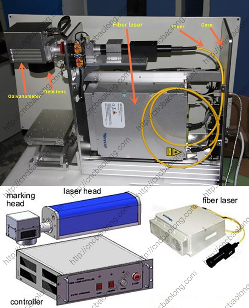 máy laser
